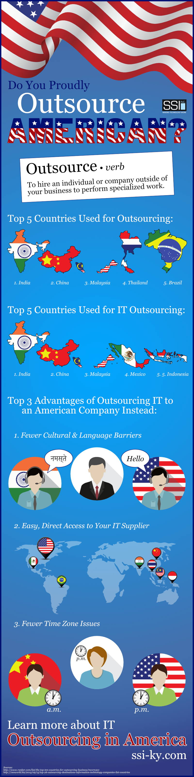 Proud to Outsource American